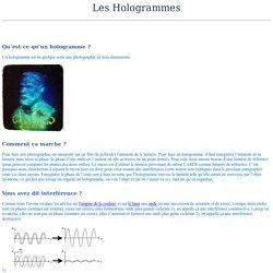 Les hologrammes