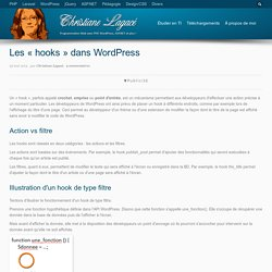Les « hooks » dans WordPress
