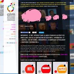 Les infographies de l'Ojim