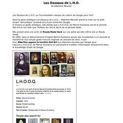 Les dessous de L.H.O. - Albertine Meunier - 2013