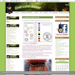 C2 - Les logicos de Qat et Lutin