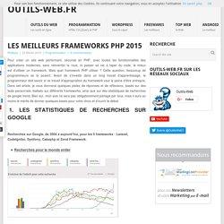 Les meilleurs frameworks PHP 2015