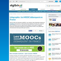 Les MOOC débarquent en France