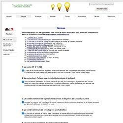 Les normes en électricité