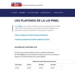 Les Plafonds de Loyers en Loi Pinel