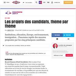 Les projets des candidats, thème par thème