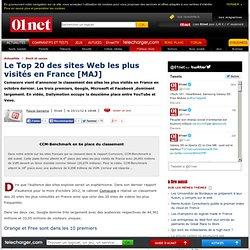 Les Top 20 des sites web les plus visités en France [MàJ]