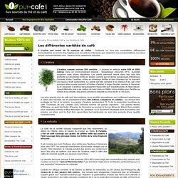 Les Variétés de Café - Encyclopédie Café