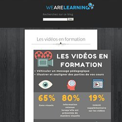Les vidéos en formation - We Are Learning
