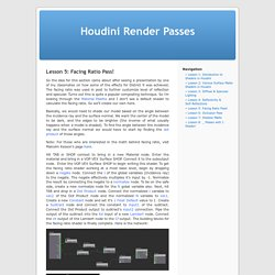 Lesson 5: Facing Ratio Pass! « Houdini Render Passes