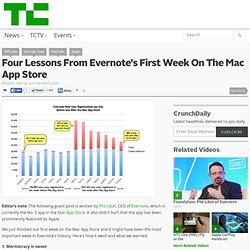 Four Lessons From Evernote's First Week On The Mac App Store