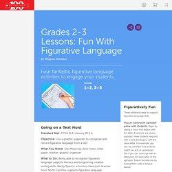 Grades 2-3 Lessons: Fun With Figurative Language