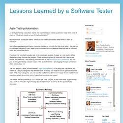 Lessons Learned by a Software Tester: Agile Testing Automation
