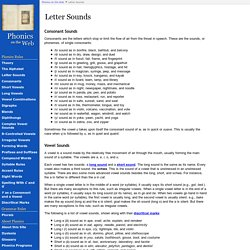 Letter Sounds (Phonics on the Web)