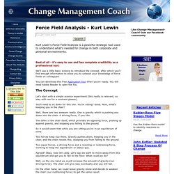 Lewin's Force Field Analysis Explained