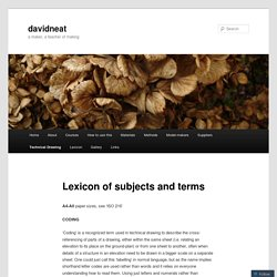 Lexicon of subjects and terms