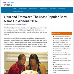 Liam and Emma are The Most Popular Baby Names in Arizona 2016