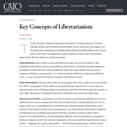 Key Concepts of Libertarianism