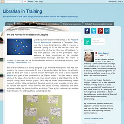 Librarian in Training: Pin the Activity on the Research Lifecycle