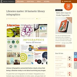 Libraries matter: 15 fantastic library infographics