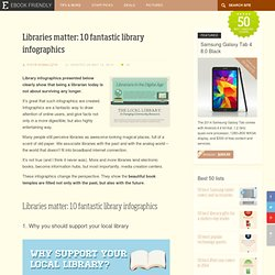 Libraries matter: 10 fantastic library infographics