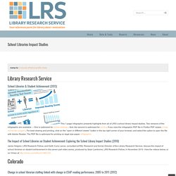 School Libraries Impact Studies – Library Research Service