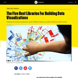 The Five Best Libraries For Building Data Visualizations