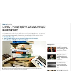 Library lending figures: which books are most popular?