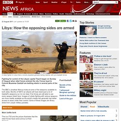 Libya: How the opposing sides are armed