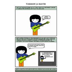 BD explicative pour les CC (musique)