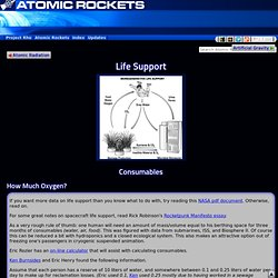 Atomic Rockets: Life Support