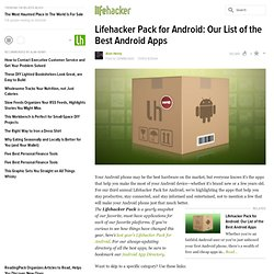 Pack for Android: Our List of the Best Android Apps