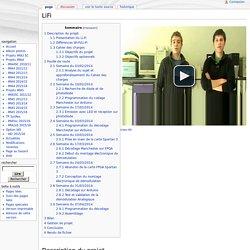 LiFi - Wiki de Projets IMASC