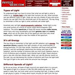Light & Optics: Introduction