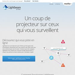 Lightbeam pour Firefox