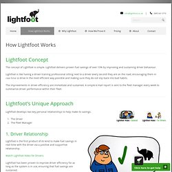 Lightfoot How Lightfoot Works - The dashboard display is built into the sealed instrument console unit on all vehicles.