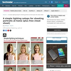 6 simple lighting setups for shooting portraits at home (plus free cheat sheet)