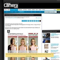 6 simple lighting setups for shooting portraits at home (plus free cheat sheet)