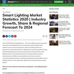 Industry Growth, Share & Regional Forecast To 2024