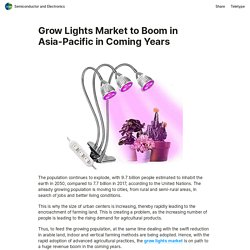 Grow Lights Market to Boom in Asia-Pacific in Coming Years