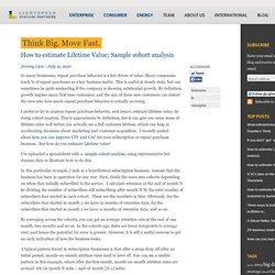 How to estimate Lifetime Value; Sample cohort analysis
