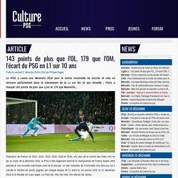 Ligue 1 : 143 points de plus que l'OL, 179 que l'OM, l'écart du PSG en L1 sur 10 ans