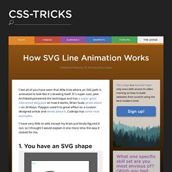 How SVG Line Animation Works
