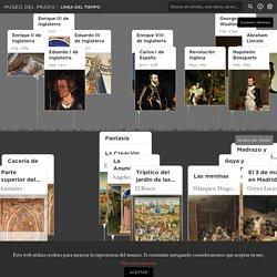 Musée du Prado - ligne du temps