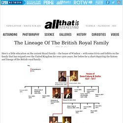 All That Is Interesting - The Lineage of the British Royal Family