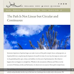 The Path Is Not Linear but Circular and Continuous