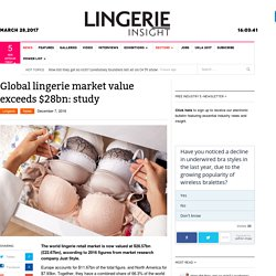 Global lingerie market value exceeds $28bn: study - Lingerie Insight