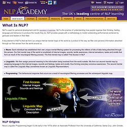 What Is NLP? | NLP Academy