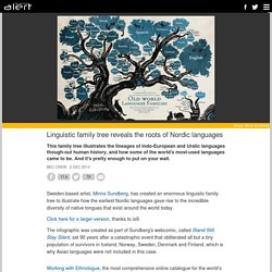 Linguistic family tree reveals the roots of Nordic languages