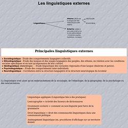 Linguistiques externes